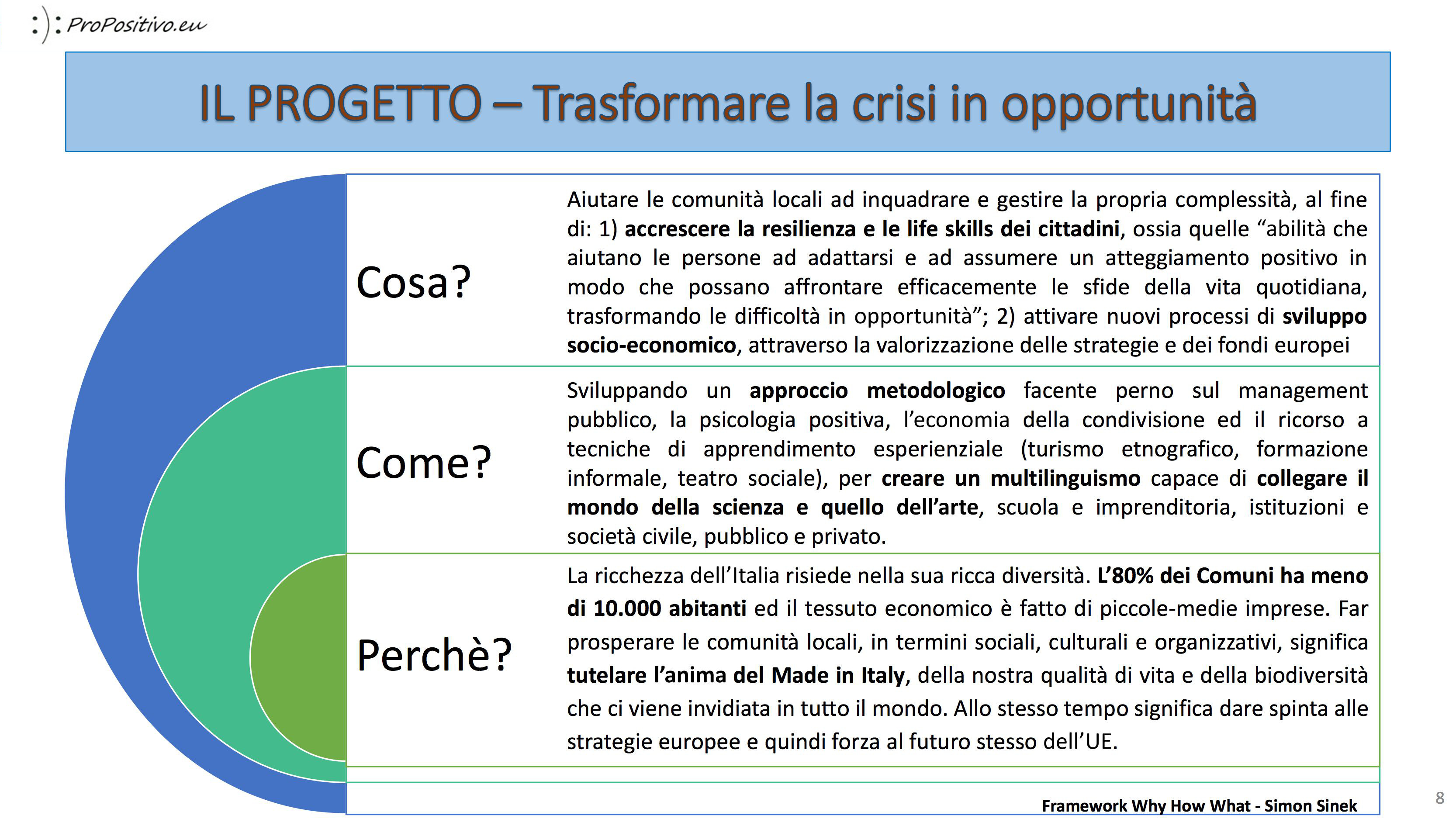ProPositivo-Master-Plan-2017_8
