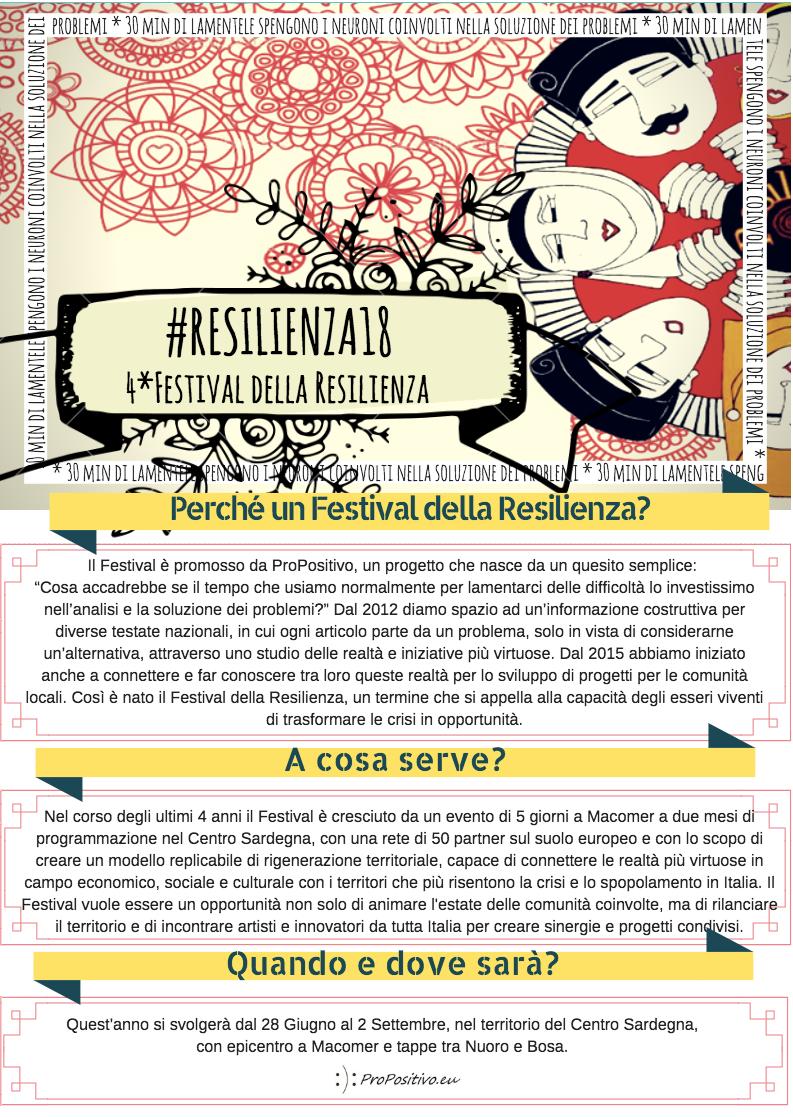 #resilienza 18 - Festival della Resilienza
